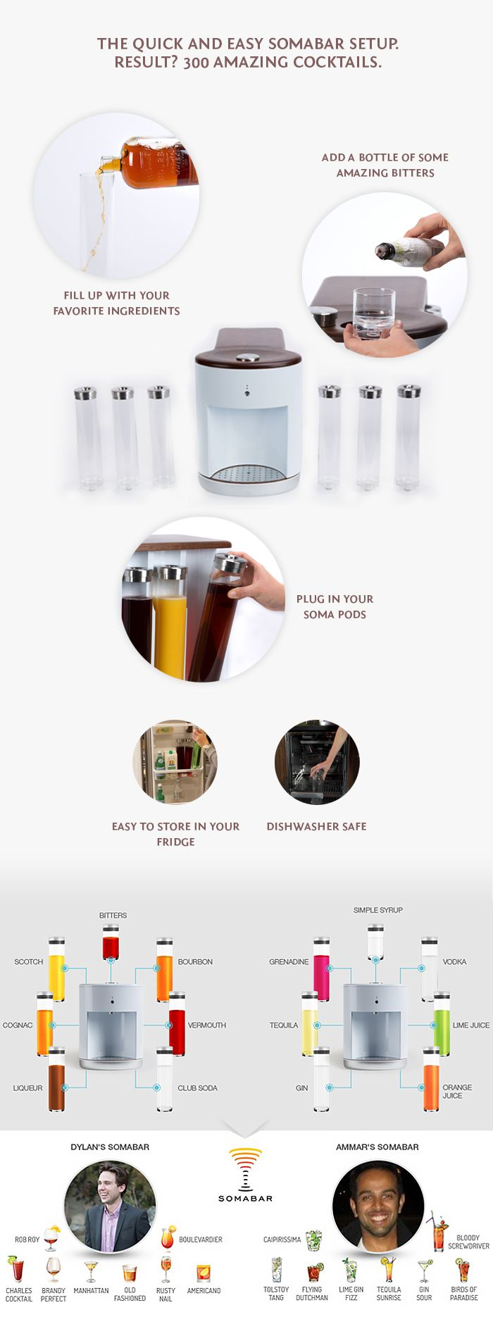 Somabar: Robotic Bartender for your Home by Somabar — Kickstarter. Makes 300 different cocktails with ur cell phone! SHUT UP AND TAKE MY MONEY!!#