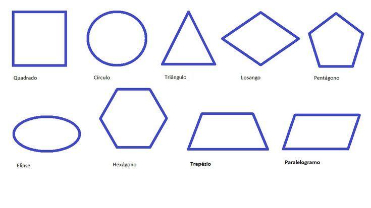 Cuáles son las figuras geométricas básicas