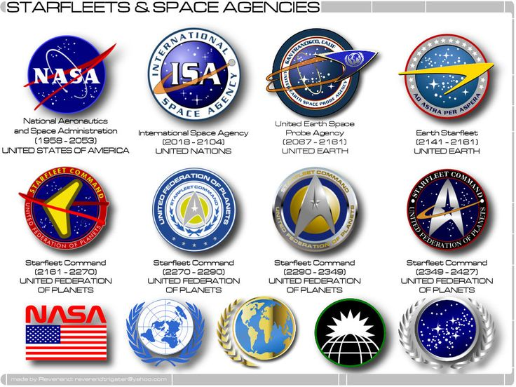 Space agency logos | S...