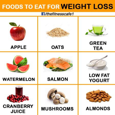 Foods to eat for weight loss