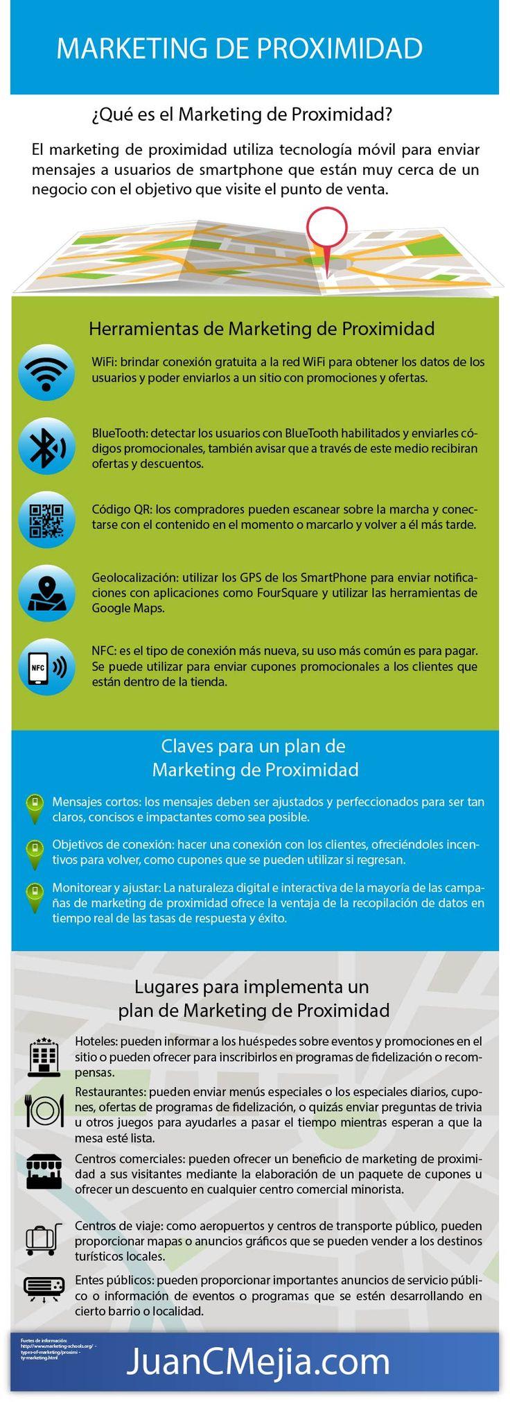 292 mejores imágenes de Marketing Digital (Español) en Pinterest ...