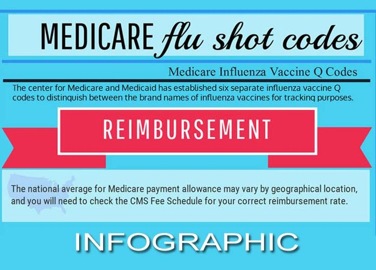 Best Air Infographics Images On   Info Graphics