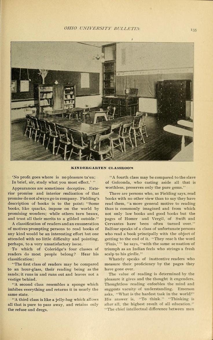 Ohio University bulletin Summer school 1912 Kindergarten