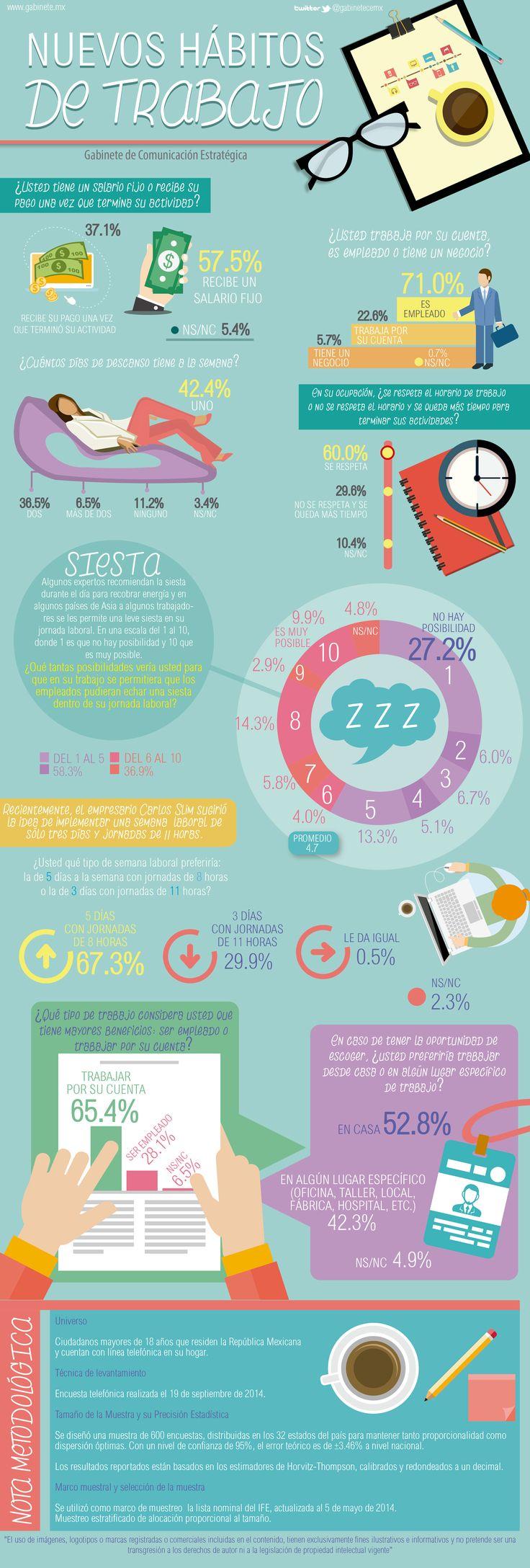 infografia-nuevos-habitos-de-trabajo-de-los-mexicanos.jpg 1,785×5,279 píxeles
