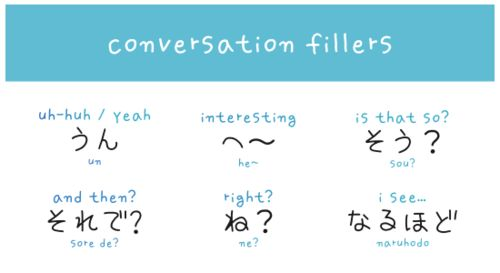 "Conversation fillers Japanese words arghlblargh! ""I see..."" can also be said as ""そうか。。。"" , although it's much more informal"