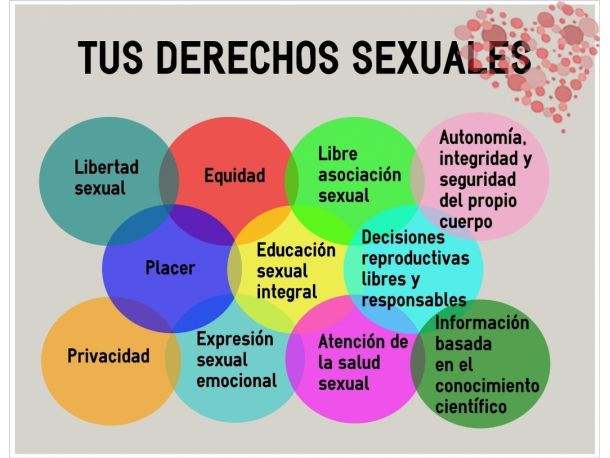 GÉNERO Y SEXUALIDAD EN LA ADOLESCENCIA -