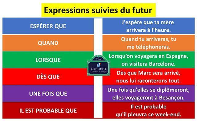 Boiteaufle Boiteaufle Learnfrench Apprendrelefrancais Aprenderfrances Fle Civilisation Grammairefrancaise Apprendre Le Francais Fle Grammaire Francaise