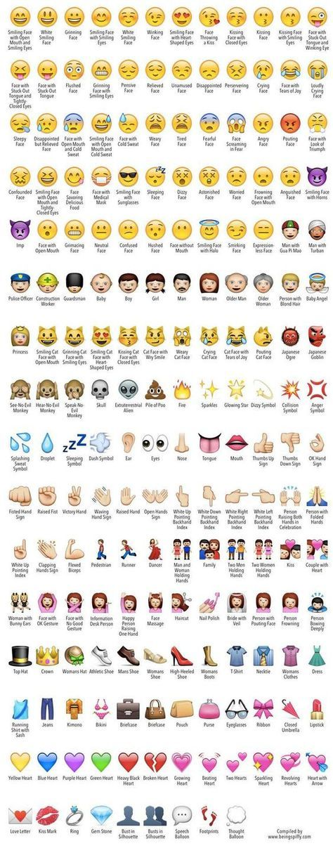 Find out the names of all your favorite emoji! | Being Spiffy: