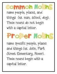 Image result for common nouns and proper nouns examples