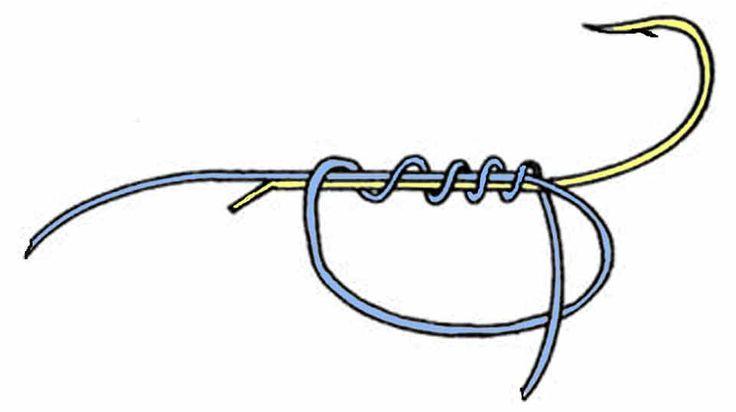 Cel mai simplu mod de a lega un cârlig. Cum se leagă un cârlig de pescuit cu paletă.