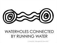 Aboriginal Symbols Glossary   Central Art Aboriginal Art Store