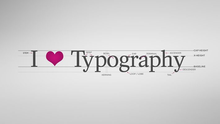 Typography is a key element of any graphic design. I would say that is the element. Can be designed using only good and properly typography. You do not need nothing else, the rest...
