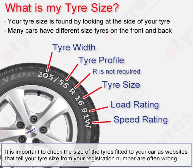 Tyre FAQ | Frequently Asked Question - Goodyear India