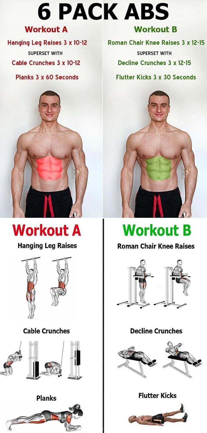 10 of the Best Exercises for Geting Six-Pack Abs | Abs