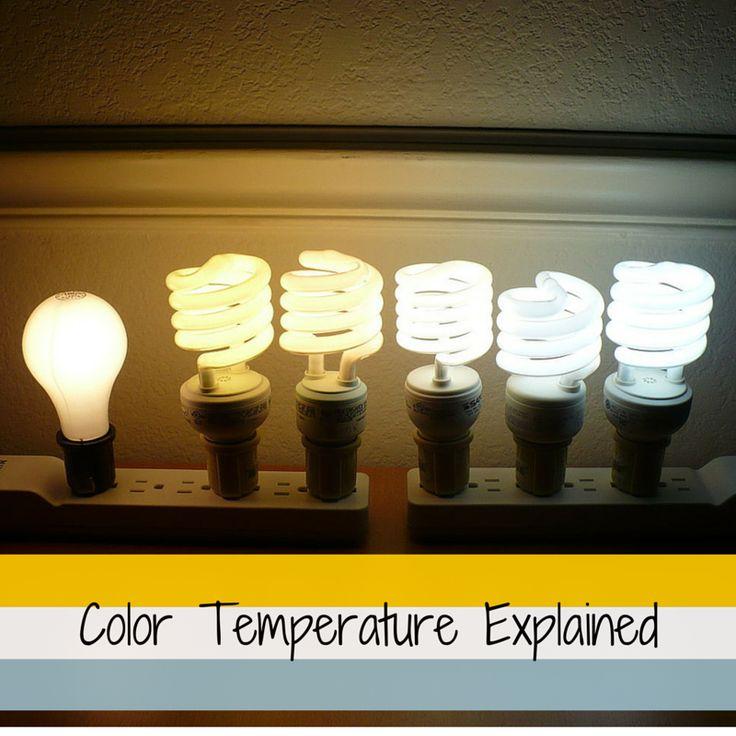 Kelvin Lighting Scale Light Bulbs