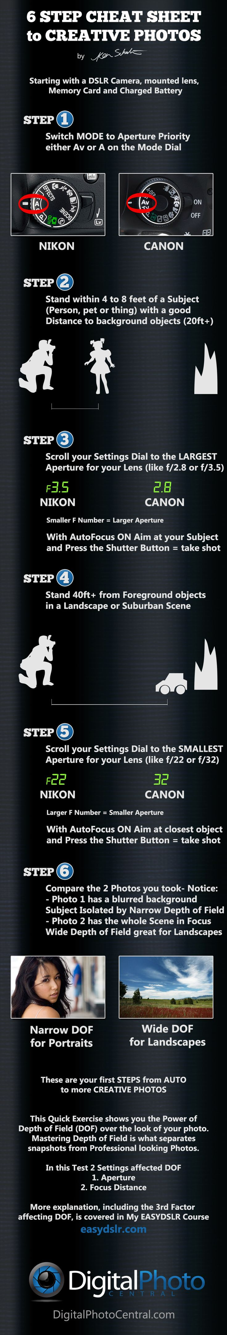 6 Step Cheat Sheet for More Creative Photos
