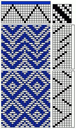 схема для зеленой шкатулкиПоделка изделие Плетение Схемы для ситца Бумага Бумага газетная Трубочки бумажные фото 12: