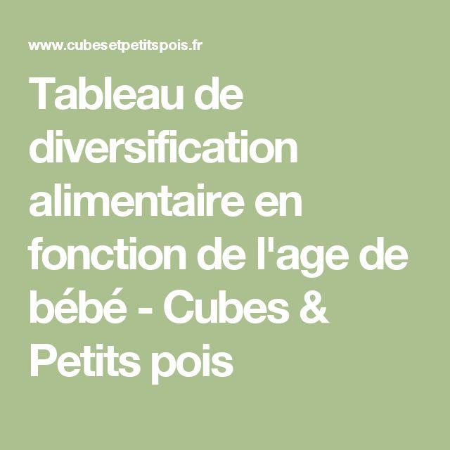 Tableau de diversification alimentaire en fonction de l'age de bébé - Cubes & Petits pois