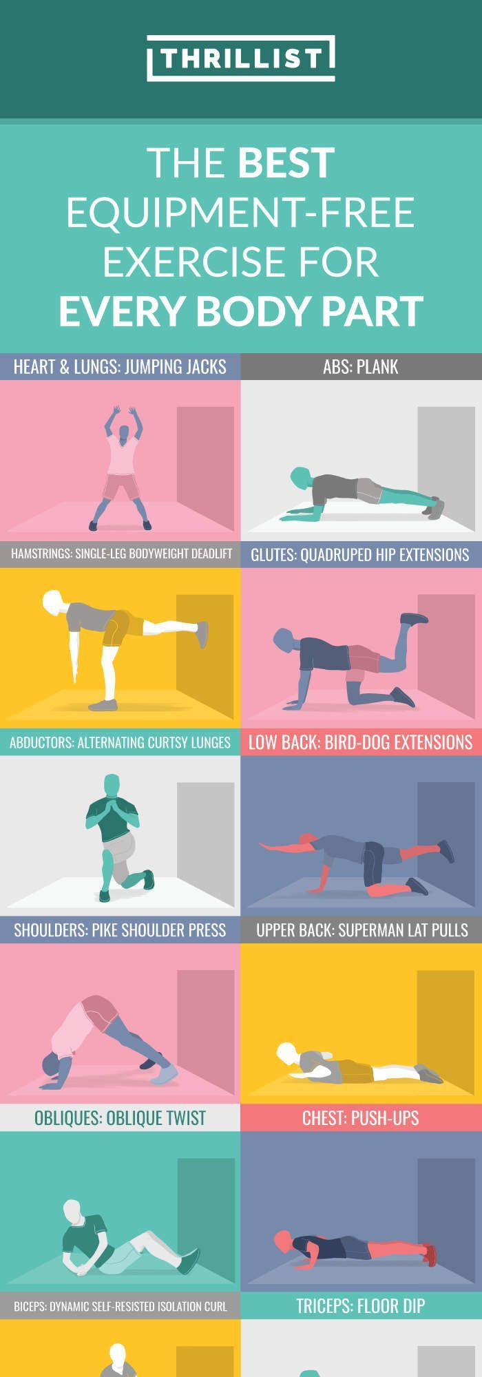 Best Equipment-Free Bodyweight Exercises & Workouts for Every Body Part