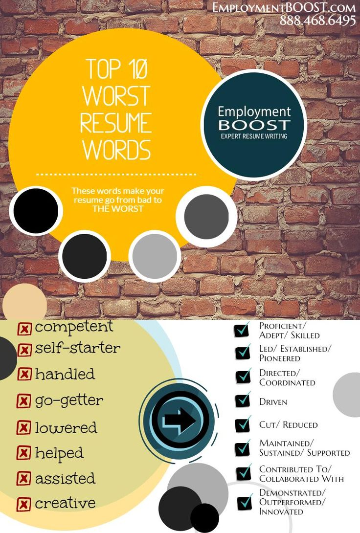 best images about resume mistakes the ultimate collection on top 10 worst resume words infographic resume mistakes