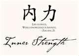 Inner Strength Tattoo