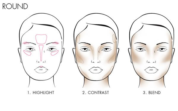 How+to+contour+your+face+–+tips+and+techniques+for+each+face+shape!++|+++40++Style