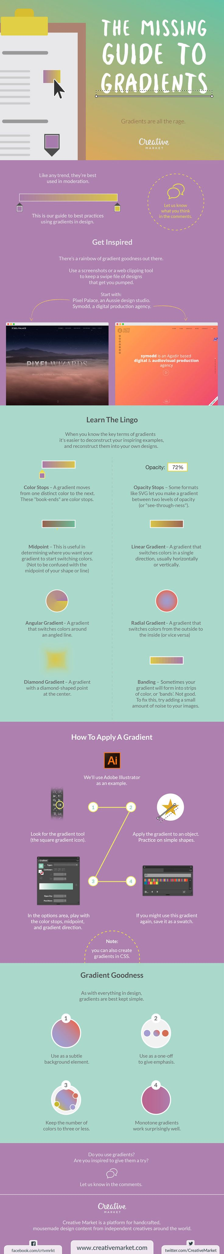 On the Creative Market Blog - The Missing Guide To Gradients