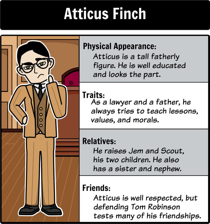 Atticus Finch Life Lessons Quotes: 15 Best Images About To Kill A Mockingbird On Pinterest
