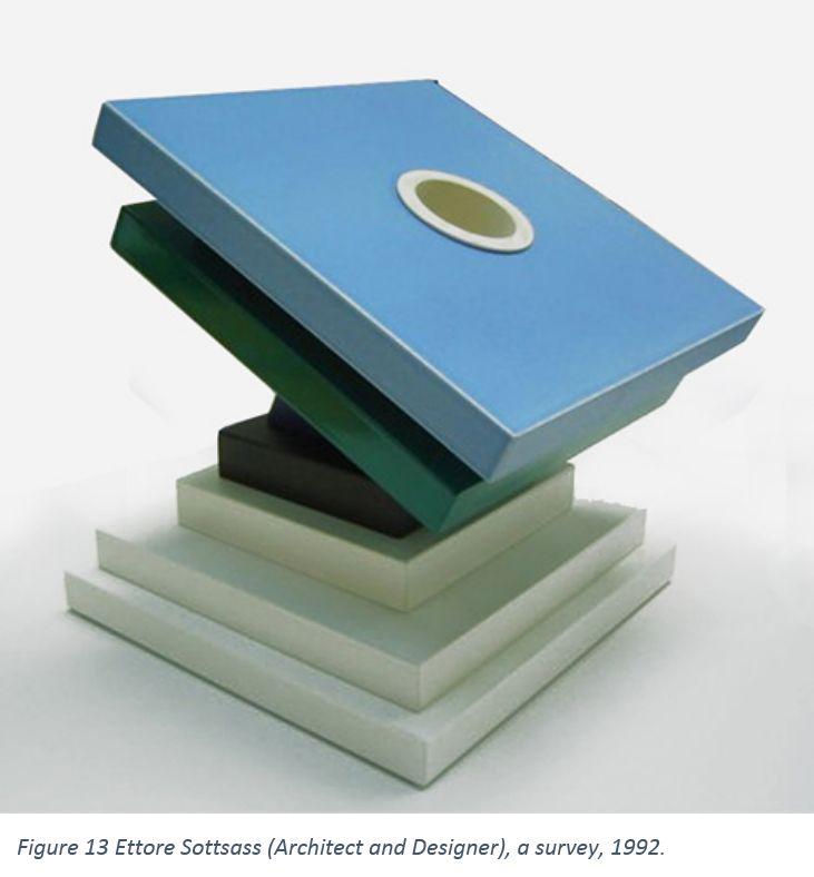 Figure 13 Ettore Sottsass (Architect and Designer), a survey, 1992.