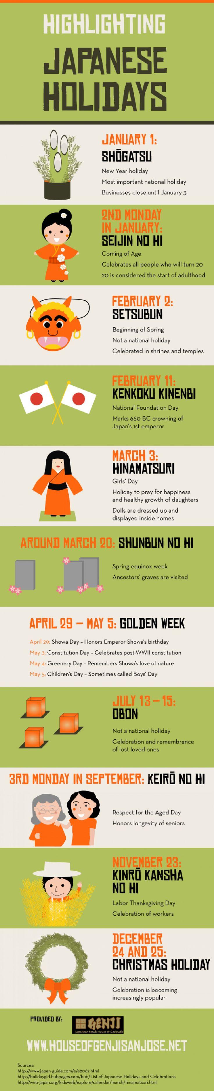 Highlighting Japanese Holidays Infographic