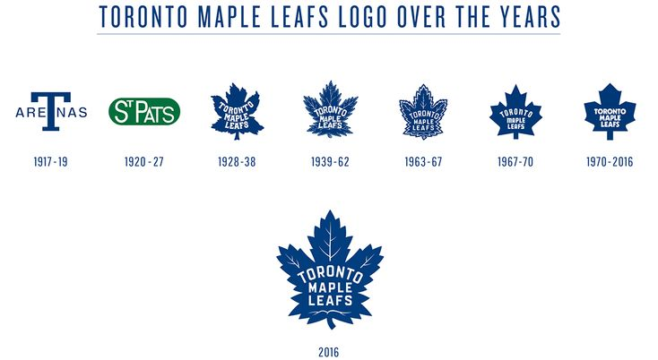 The storied Toronto Maple Leafs unveiled a new logo Tuesday evening in advance of their centennial season.