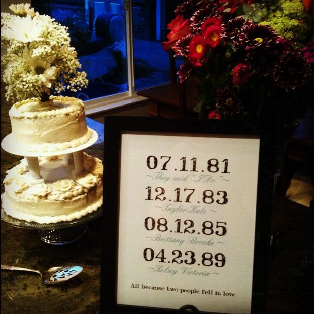 31st Wedding Anniversary Gift Ideas For Parents : cake birth wedding 31st wedding wedding kids wedding anniversary ...