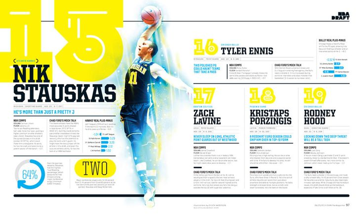 Pinterest Picks : Sports by the Numbers - Picaboo Yearbooks