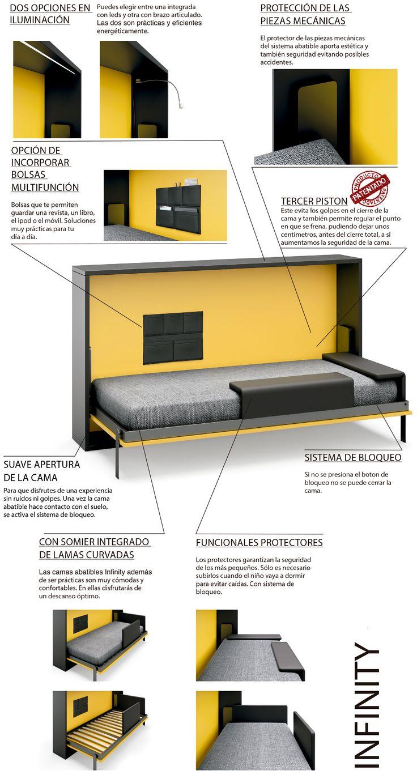 Las 25 mejores ideas sobre camas abatibles en pinterest y for Especificaciones tecnicas de mobiliario de oficina