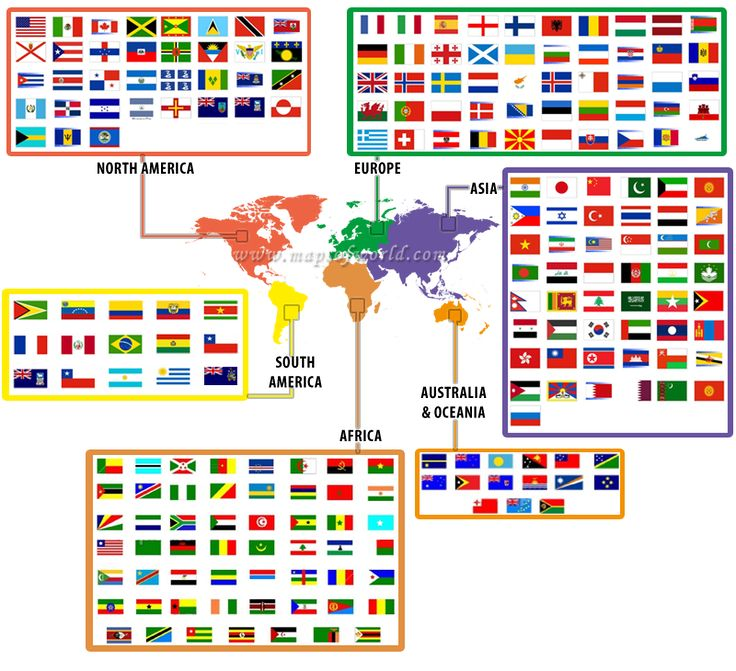 World Flags on a map:)