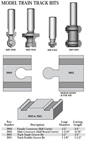 Whiteside Machine Company has been in the router bit business for over 30 years providing customer with quality products while at the same time striving to achi