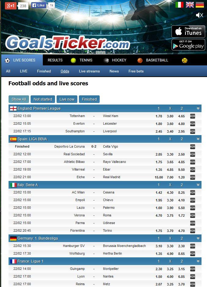 Full Football Match Statistics Tennis img-1