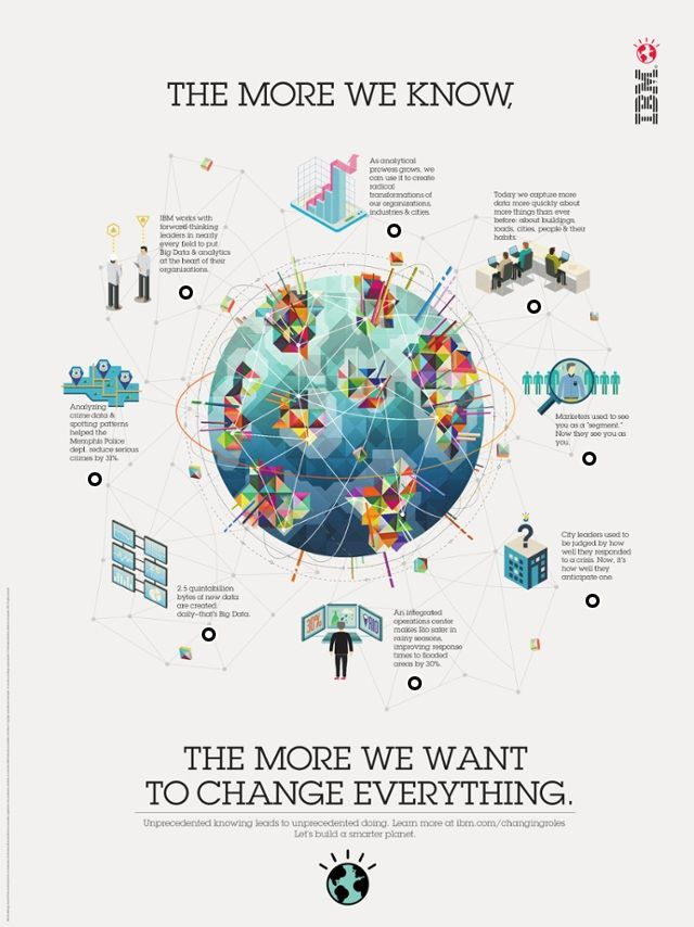 Big data and analytics are helping us make better decisions. Click through for an interactive #infographic
