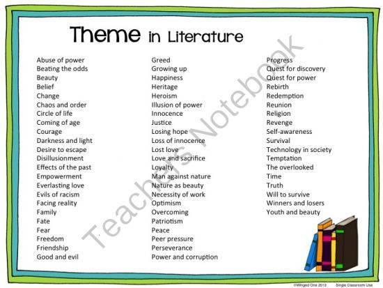 Theme in Literature Posters - 9 Common Themes by Shelly Rees TpT