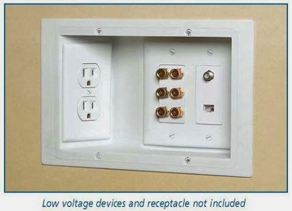 Recessed wal outlet