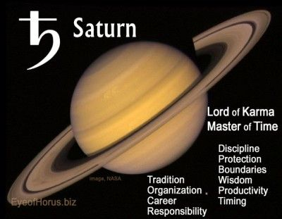 Saturn astrology for the New Moon - make serious plans.