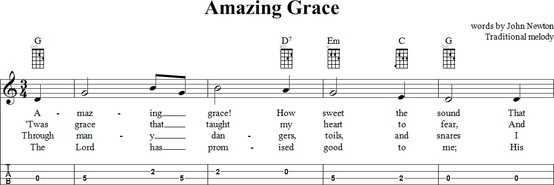 Mandolin amazing grace mandolin chords : Pinterest • El catálogo global de ideas