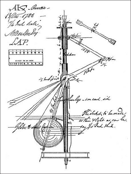 centrifugal governor history