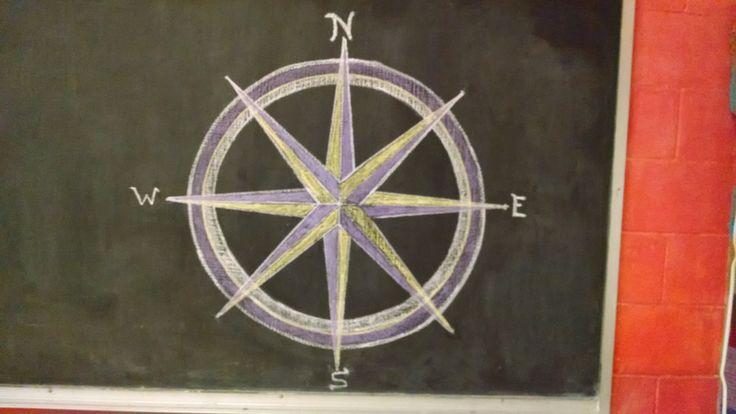 Compass Rose 5th grade
