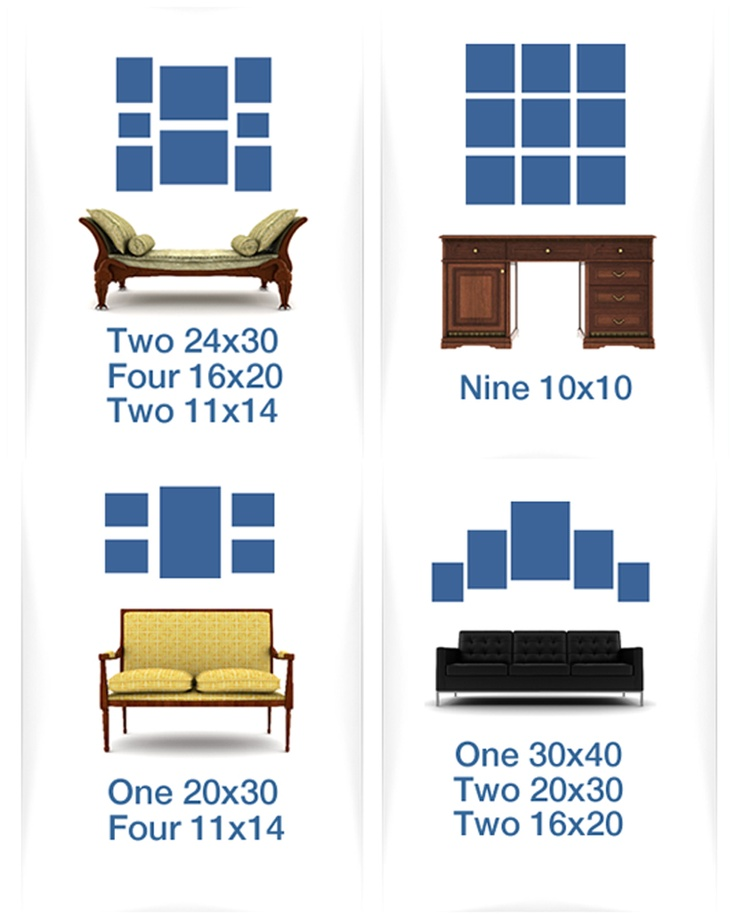 How to framework ... Wall Display Guides