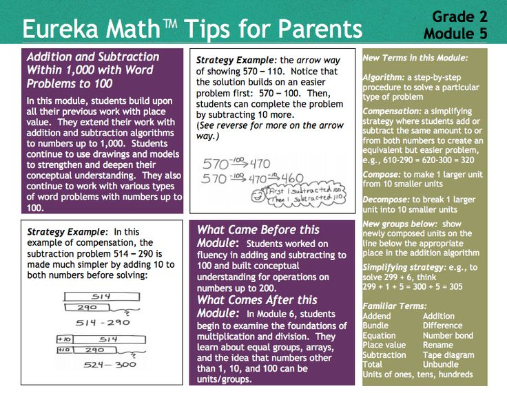 parenting skills discussion questions module 2 View homework help - parenting skills 207 from parenting 101 at florida virtual high school module two: text questions review questions 1 in what areas do children and adolescents define their.
