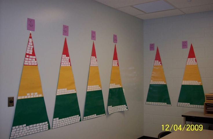 Data Wall for Teacher Collaborative Team Room based on RTI Tiers. (From Joyce & Colleagues NASP Presentation)