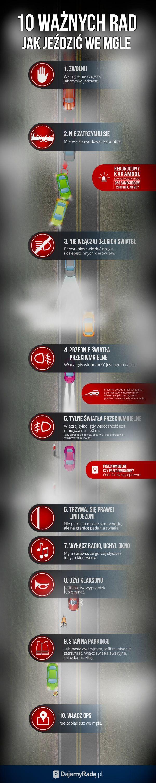 Co robić, gdy podczas jazdy samochodem zaskoczy nas mgła? Przypominamy najważniejsze zasady. #dajemyrade