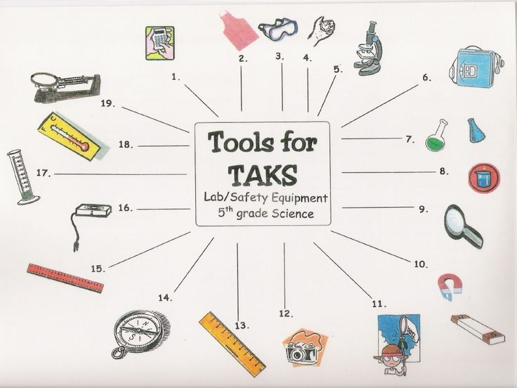 science-equipment-for-sixth-grade by sth215 via Slideshare