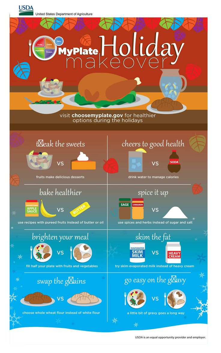 Make Holiday Eating Healthier With These Simple Swaps
